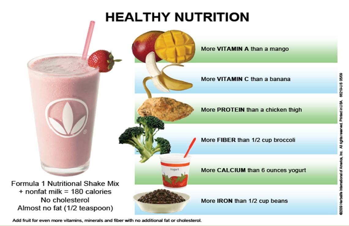 Diet shake comparison chart coupon for nutrisystem for Lean cuisine vs jenny craig food